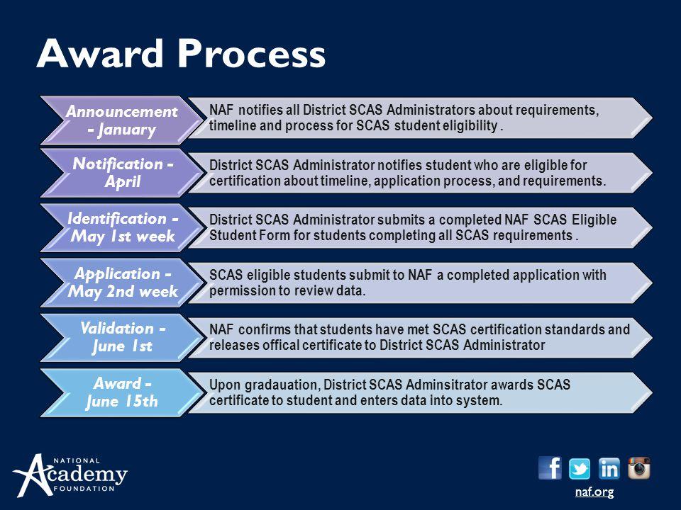 naf.org Award Process