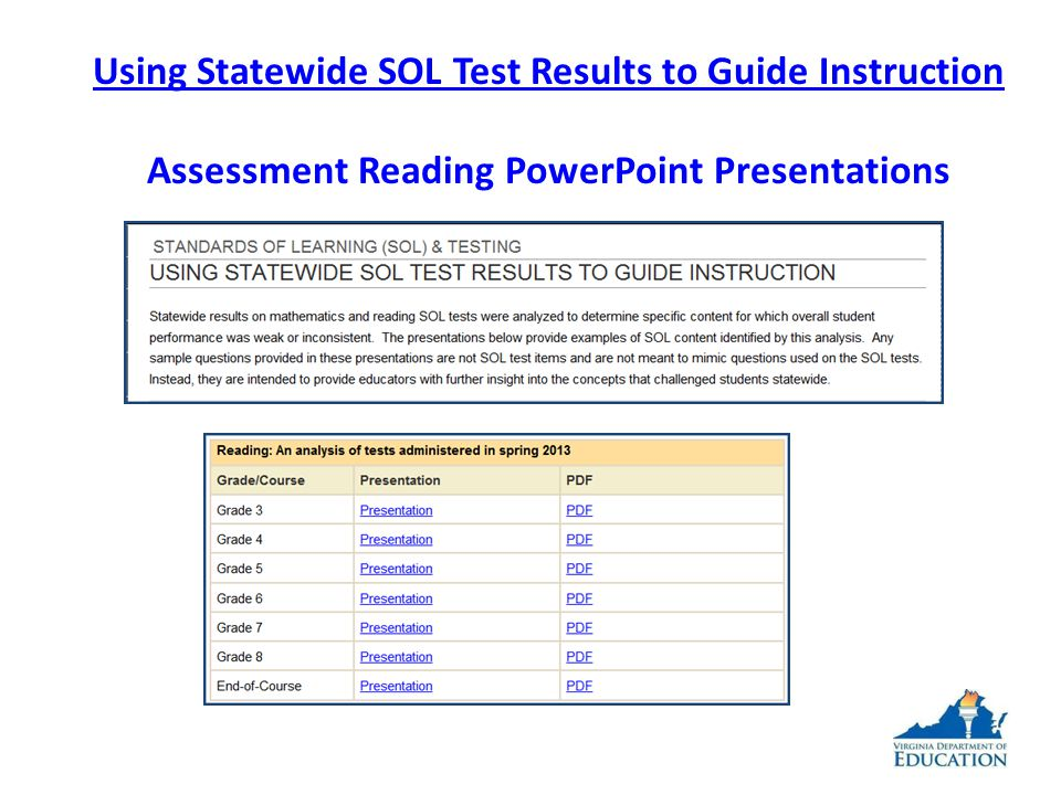 Using Statewide SOL Test Results to Guide Instruction Using Statewide SOL Test Results to Guide Instruction Assessment Reading PowerPoint Presentations