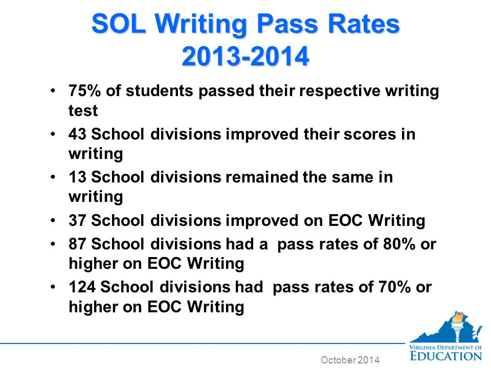 October 2014 SOL Writing Pass Rates 2013-2014 75% of students passed their respective writing test 43 School divisions improved their scores in writing 13 School divisions remained the same in writing 37 School divisions improved on EOC Writing 87 School divisions had a pass rates of 80% or higher on EOC Writing 124 School divisions had pass rates of 70% or higher on EOC Writing 75% of students passed their respective writing test 43 School divisions improved their scores in writing 13 School divisions remained the same in writing 37 School divisions improved on EOC Writing 87 School divisions had a pass rates of 80% or higher on EOC Writing 124 School divisions had pass rates of 70% or higher on EOC Writing