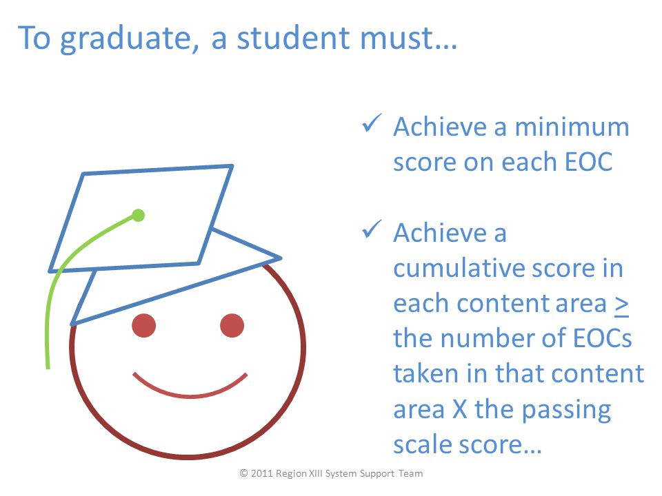 To graduate, a student must… Achieve a minimum score on each EOC Achieve a cumulative score in each content area > the number of EOCs taken in that co