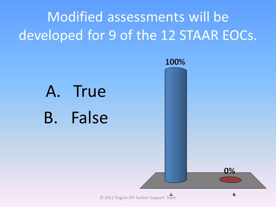 Modified assessments will be developed for 9 of the 12 STAAR EOCs. © 2011 Region XIII System Support Team A.True B.False