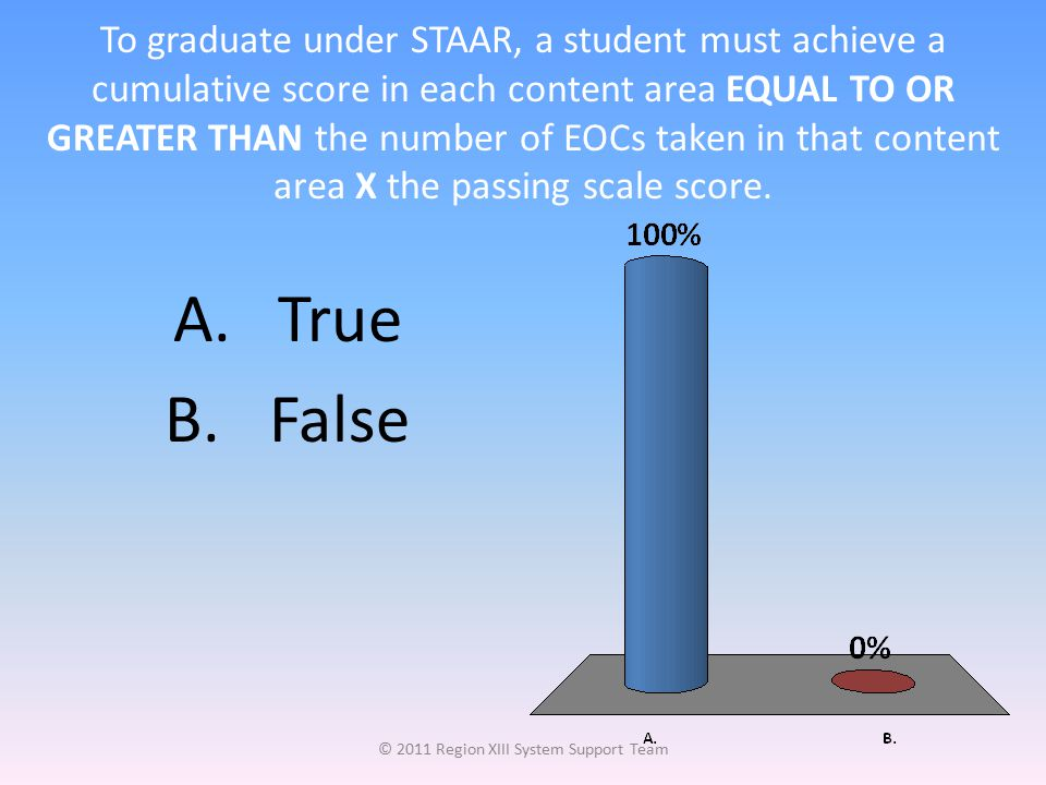 To graduate under STAAR, a student must achieve a cumulative score in each content area EQUAL TO OR GREATER THAN the number of EOCs taken in that cont