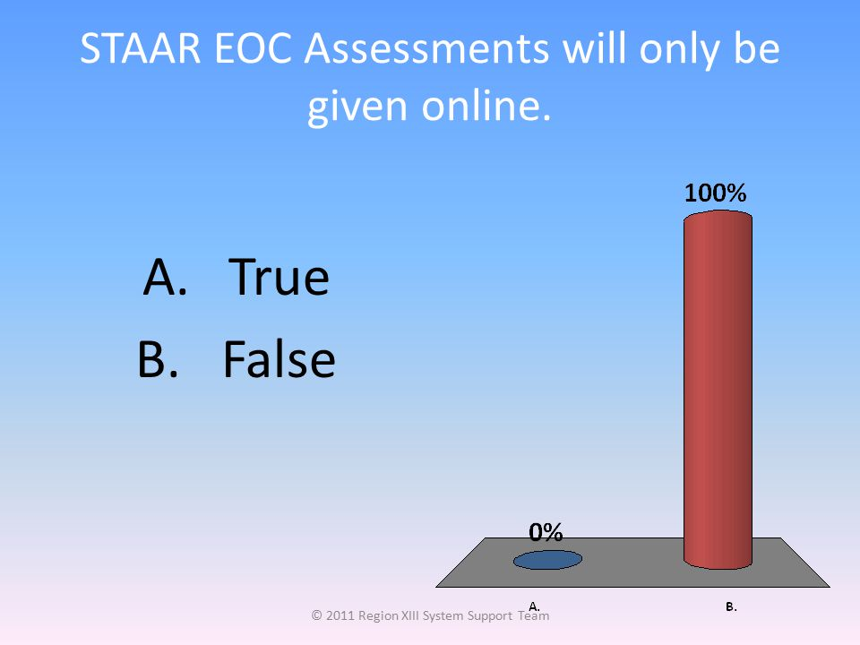STAAR EOC Assessments will only be given online.