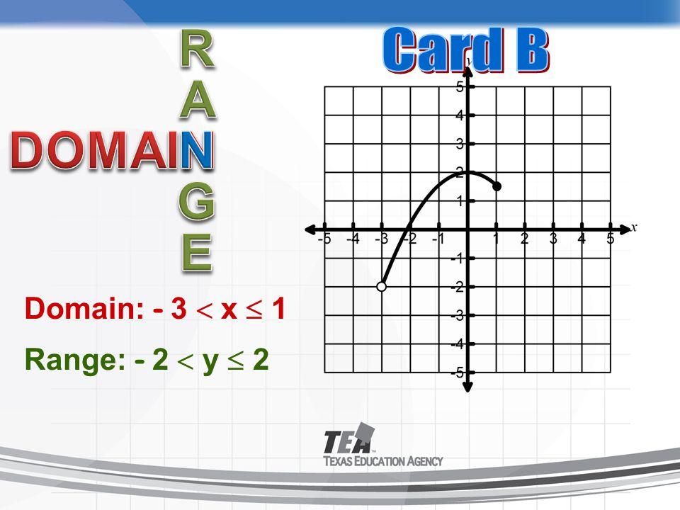 Domain: - 3  x  1 Range: - 2  y  2