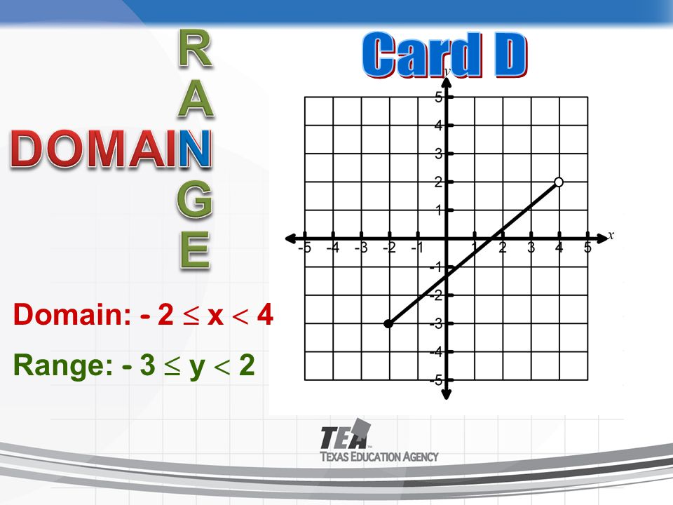 Domain: - 2  x  4 Range: - 3  y  2
