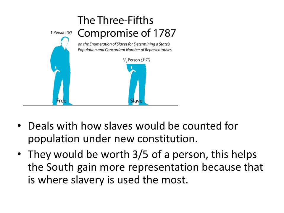 Deals with how slaves would be counted for population under new constitution.