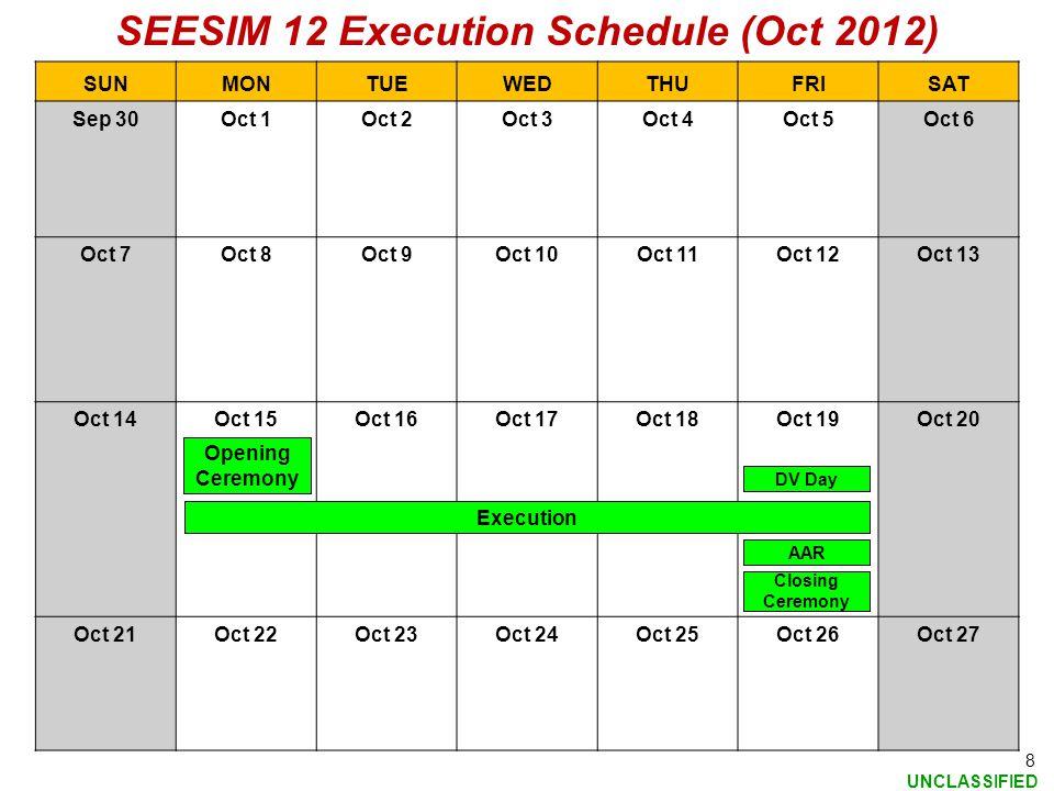 SUNMONTUEWEDTHUFRISAT Sep 30 Oct 1Oct 2Oct 3Oct 4Oct 5Oct 6 Oct 7 Oct 8Oct 9Oct 10Oct 11Oct 12Oct 13 Oct 14Oct 15Oct 16Oct 17Oct 18Oct 19Oct 20 Oct 21Oct 22Oct 23Oct 24Oct 25Oct 26Oct 27 Execution DV Day Opening Ceremony AAR Closing Ceremony SEESIM 12 Execution Schedule (Oct 2012) 8 UNCLASSIFIED