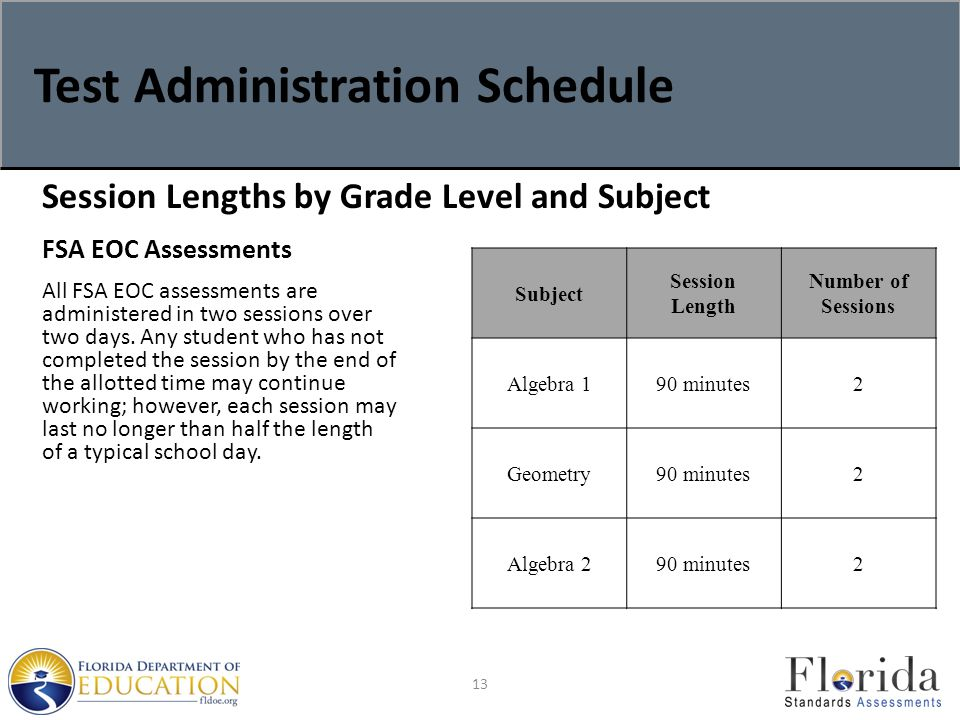 Test Administration Schedule 13 Subject Session Length Number of Sessions Algebra 190 minutes2 Geometry90 minutes2 Algebra 290 minutes2 Session Lengths by Grade Level and Subject FSA EOC Assessments All FSA EOC assessments are administered in two sessions over two days.