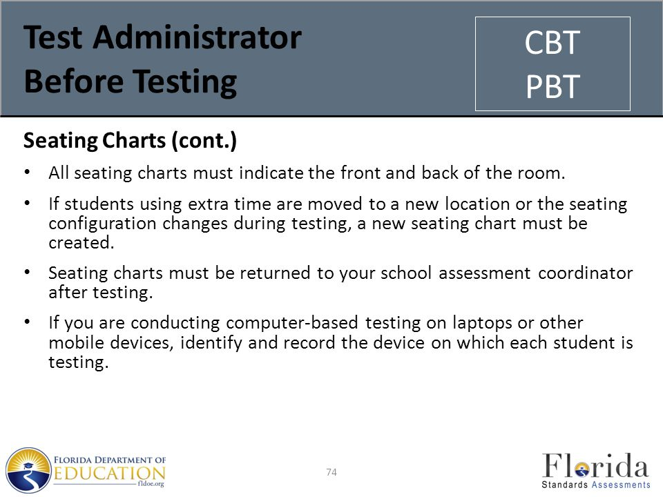 Test Administrator Before Testing Seating Charts (cont.) All seating charts must indicate the front and back of the room.