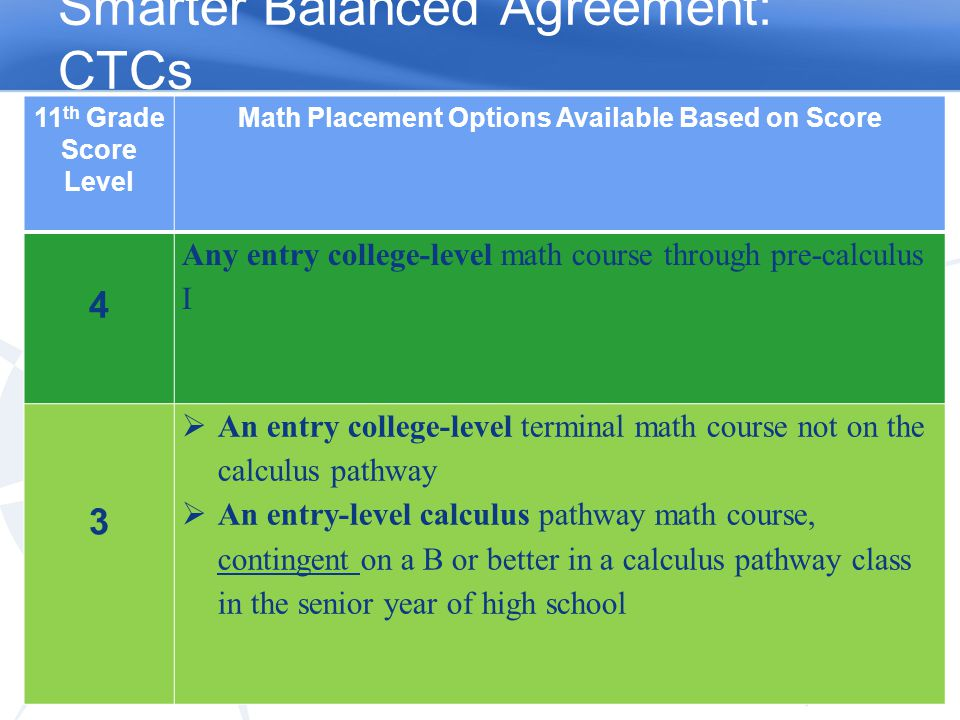 Smarter Balanced Agreement: CTCs 11 th Grade Score Level Math Placement Options Available Based on Score 4 Any entry college-level math course through pre-calculus I 3  An entry college-level terminal math course not on the calculus pathway  An entry-level calculus pathway math course, contingent on a B or better in a calculus pathway class in the senior year of high school
