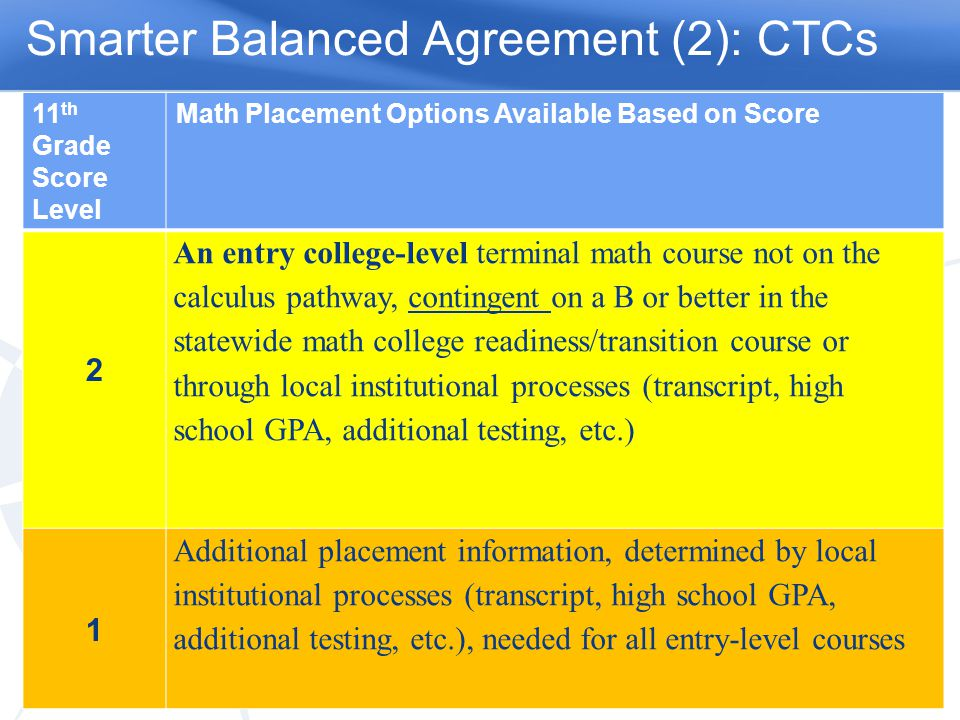 Smarter Balanced Agreement (2): CTCs 11 th Grade Score Level Math Placement Options Available Based on Score 2 An entry college-level terminal math course not on the calculus pathway, contingent on a B or better in the statewide math college readiness/transition course or through local institutional processes (transcript, high school GPA, additional testing, etc.) 1 Additional placement information, determined by local institutional processes (transcript, high school GPA, additional testing, etc.), needed for all entry-level courses