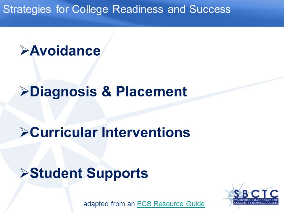  Avoidance  Diagnosis & Placement  Curricular Interventions  Student Supports Strategies for College Readiness and Success adapted from an ECS Resource GuideECS Resource Guide