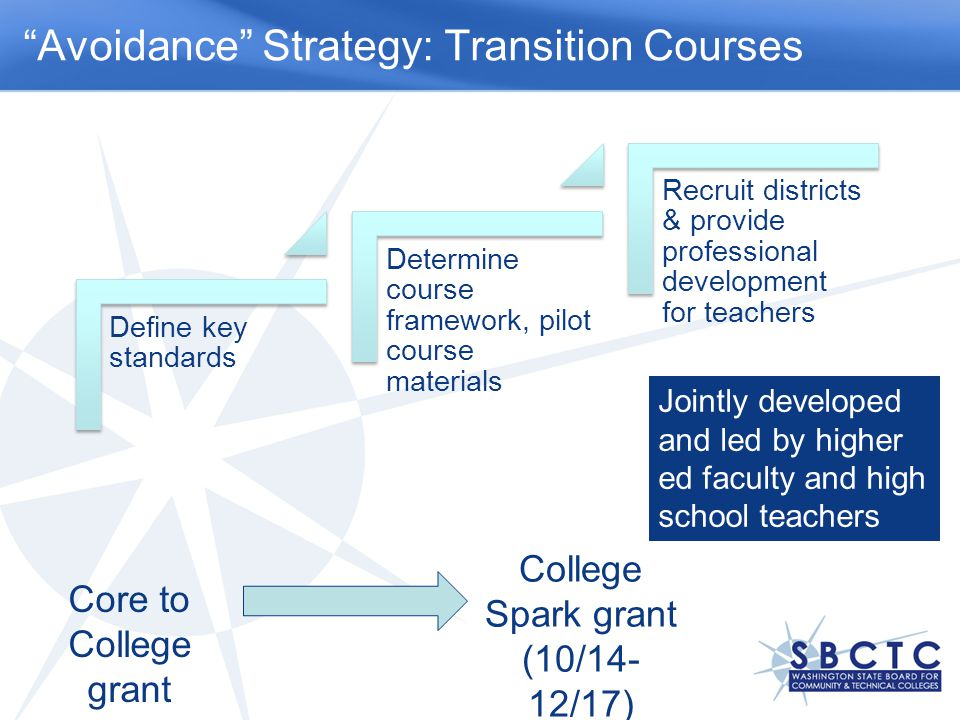 Avoidance Strategy: Transition Courses Core to College grant College Spark grant (10/14- 12/17) Jointly developed and led by higher ed faculty and high school teachers