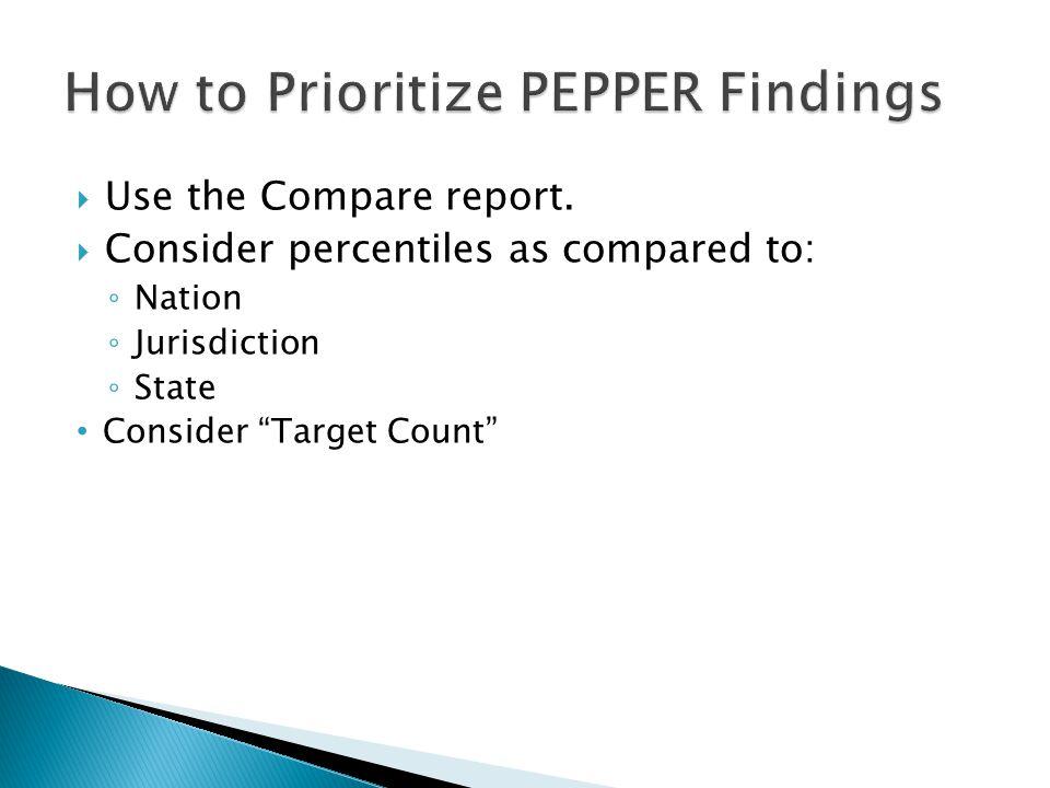  Use the Compare report.