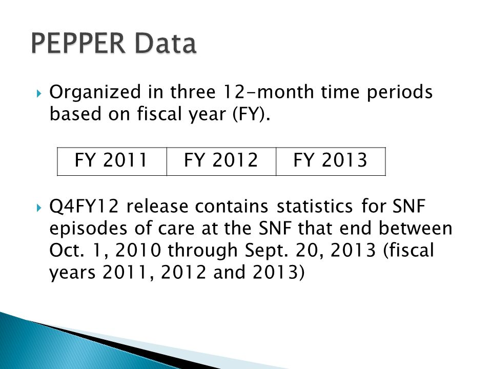  Organized in three 12-month time periods based on fiscal year (FY).