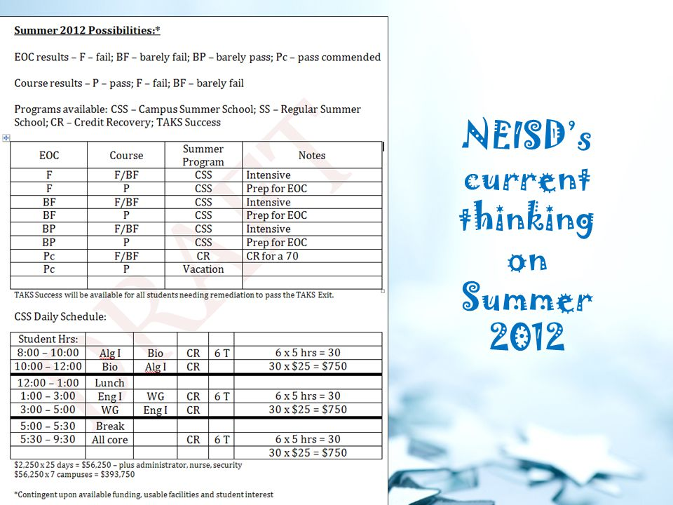 NEISD's current thinking on Summer 2012