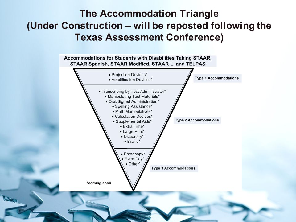 The Accommodation Triangle (Under Construction – will be reposted following the Texas Assessment Conference)