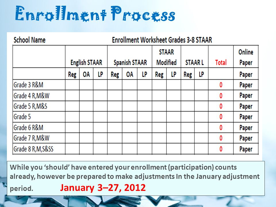 Enrollment Process While you 'should' have entered your enrollment (participation) counts already, however be prepared to make adjustments In the January adjustment period.