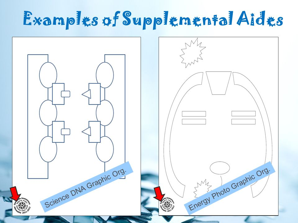Examples of Supplemental Aides Science DNA Graphic Org. Energy Photo Graphic Org.
