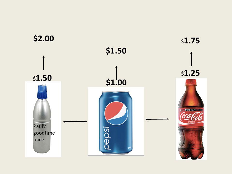 Paul's goodtime juice $1.00 $ 1.25 $ 1.50 $2.00 $ 1.75