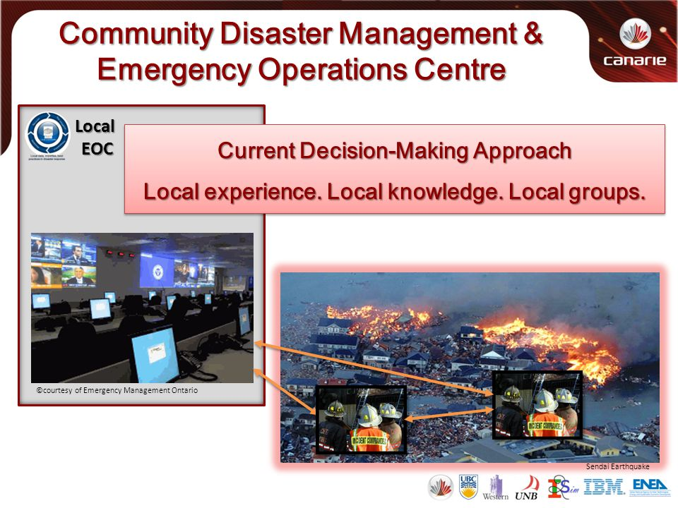 Community Disaster Management & Emergency Operations Centre ©courtesy of Emergency Management Ontario Sendai Earthquake Current Decision-Making Approach Local experience.