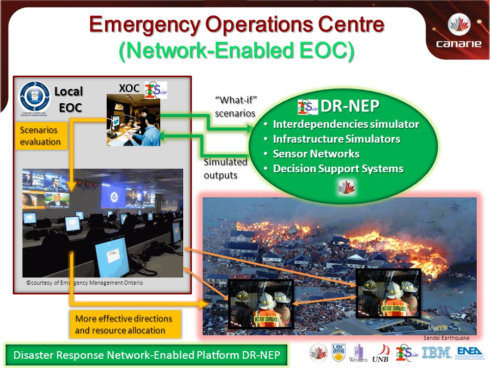 Disaster Response Network-Enabled Platform DR-NEP Emergency Operations Centre (Network-Enabled EOC) Scenariosevaluation ©courtesy of Emergency Management Ontario Sendai Earthquake More effective directions and resource allocation What-if scenarios DR-NEP Interdependencies simulator Interdependencies simulator Infrastructure Simulators Infrastructure Simulators Sensor Networks Sensor Networks Decision Support Systems Decision Support Systems XOC Simulated outputs LocalEOC