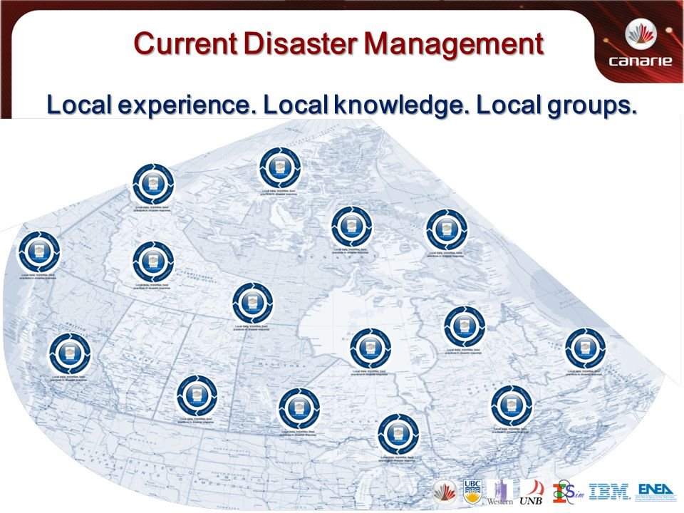 Current Disaster Management