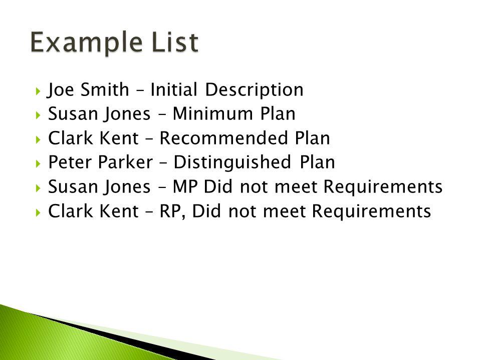  Joe Smith – Initial Description  Susan Jones – Minimum Plan  Clark Kent – Recommended Plan  Peter Parker – Distinguished Plan  Susan Jones – MP Did not meet Requirements  Clark Kent – RP, Did not meet Requirements