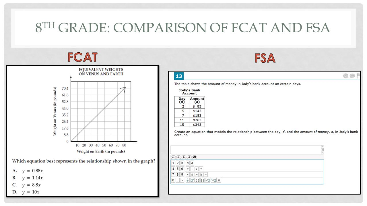 8 TH GRADE: COMPARISON OF FCAT AND FSA