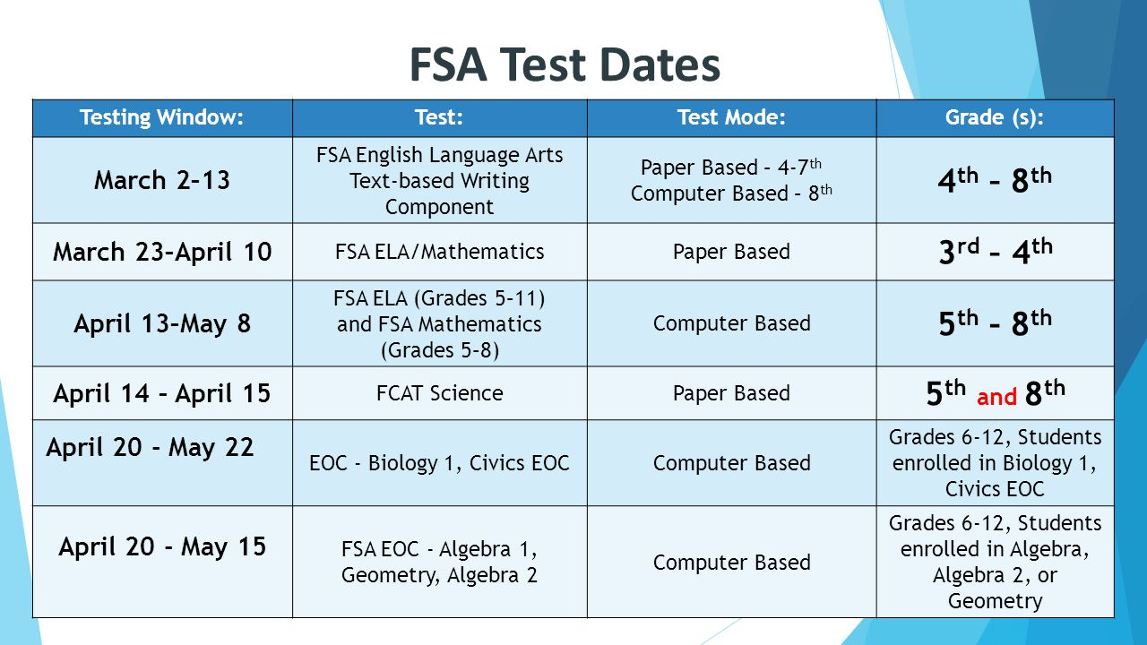 FSA Test Dates Testing Window:Test:Test Mode:Grade (s): March 2–13 FSA English Language Arts Text-based Writing Component Paper Based – 4-7 th Compute