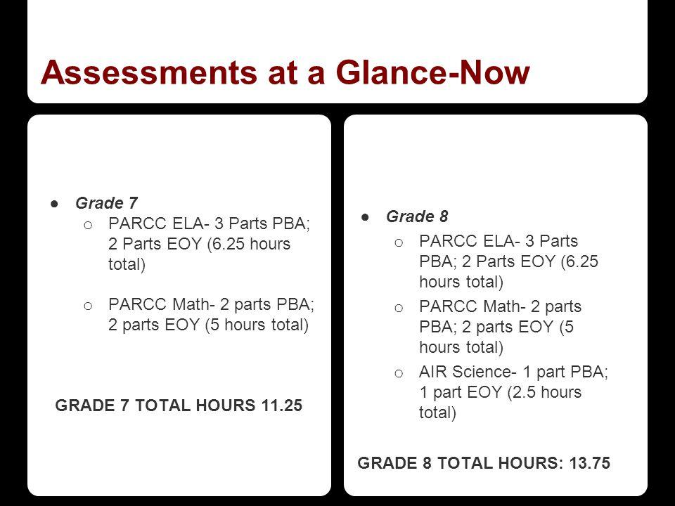 Assessments at a Glance-Now ●Grade 7 o PARCC ELA- 3 Parts PBA; 2 Parts EOY (6.25 hours total) o PARCC Math- 2 parts PBA; 2 parts EOY (5 hours total) GRADE 7 TOTAL HOURS 11.25 ●Grade 8 o PARCC ELA- 3 Parts PBA; 2 Parts EOY (6.25 hours total) o PARCC Math- 2 parts PBA; 2 parts EOY (5 hours total) o AIR Science- 1 part PBA; 1 part EOY (2.5 hours total) GRADE 8 TOTAL HOURS: 13.75