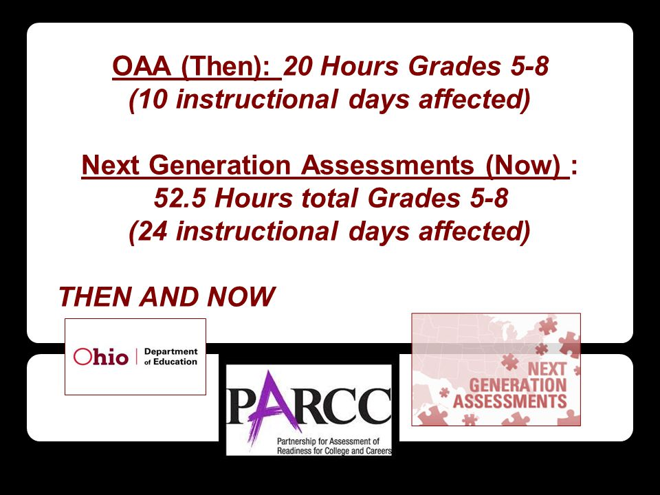 OAA (Then): 20 Hours Grades 5-8 (10 instructional days affected) Next Generation Assessments (Now) : 52.5 Hours total Grades 5-8 (24 instructional days affected) THEN AND NOW