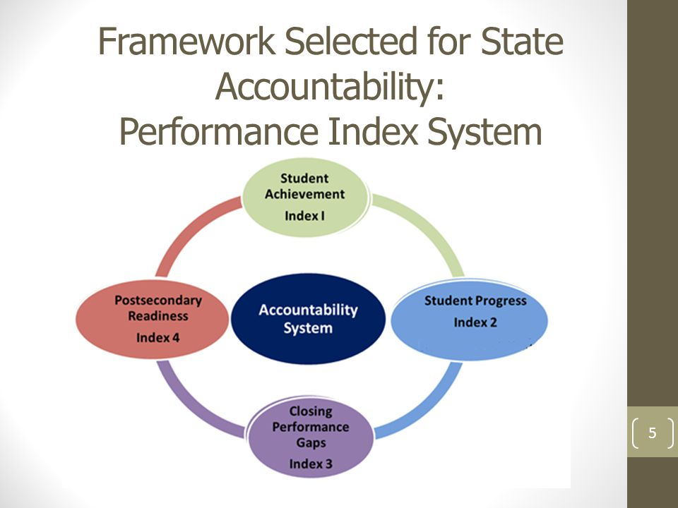Safeguards will be applied to specific performance indices as needed: Report performance by student group, performance level, subject, and grade (i.e., transparency of results) Implement interventions based on specific areas of low performance Implement interventions based on minimum participation rate targets Implement interventions for excessive use of STAAR- Modified or STAAR-Alternate 16