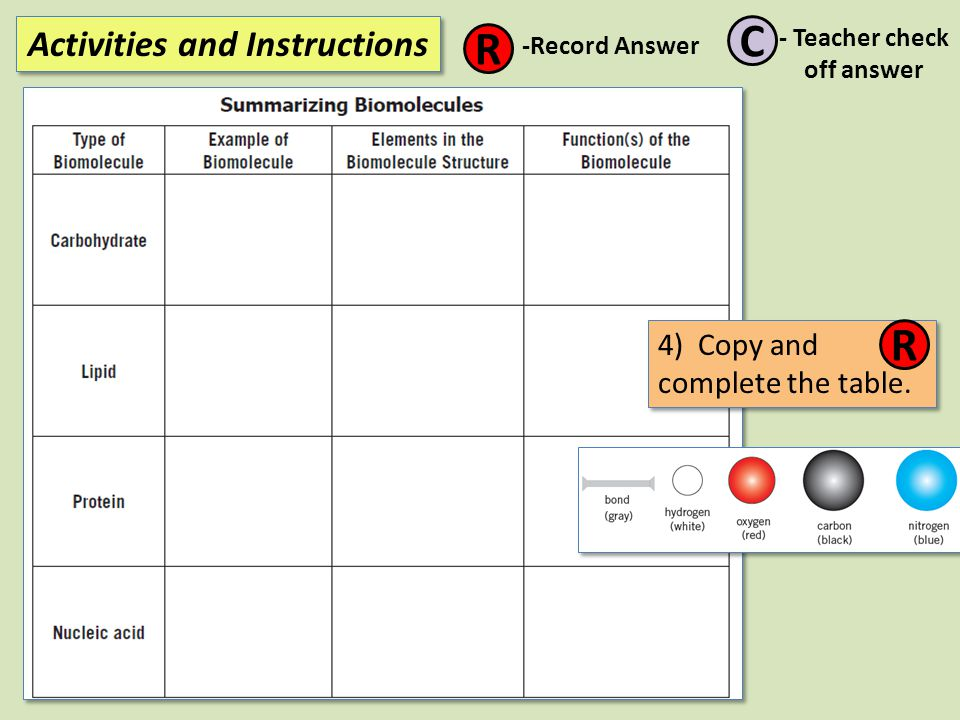 Activities and Instructions R C -Record Answer - Teacher check off answer 4) Copy and complete the table. R
