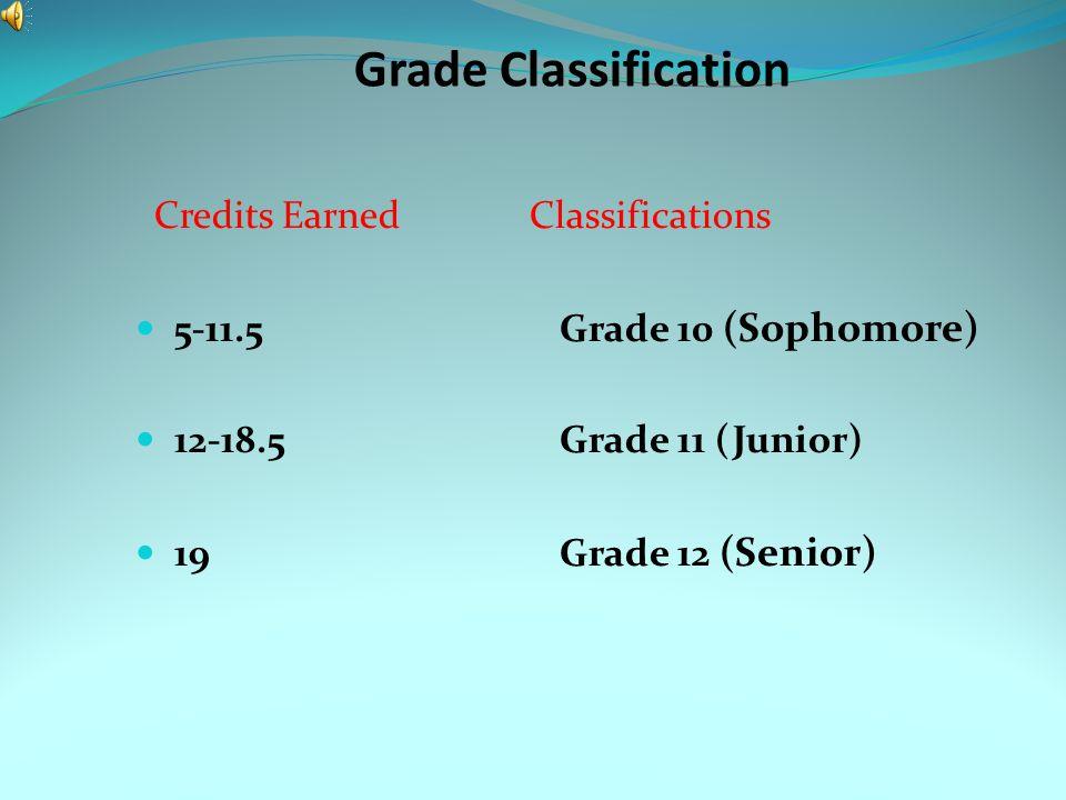 Recommended Diploma 2 6 Credits Required English 4 creditsForeign Language 2 credits Math 4 creditsPE 1 credits Science 4 creditsHealth.5 credit Social Studies 4 creditsSpeech.