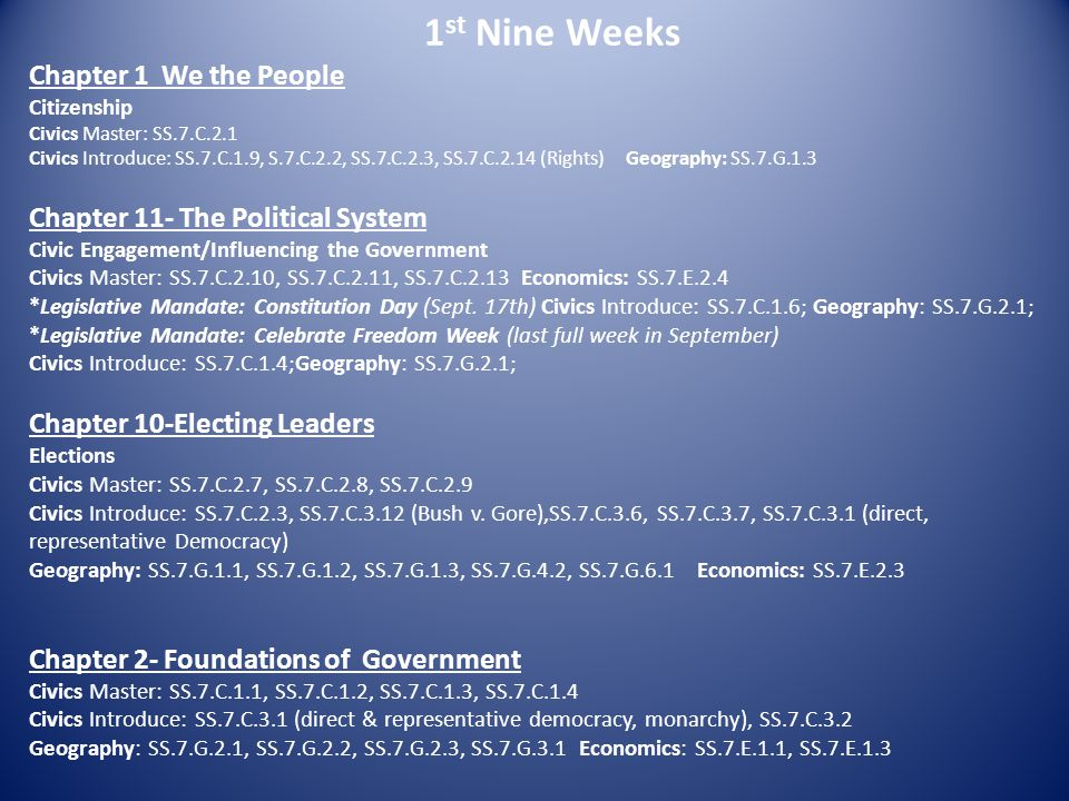 1 st Nine Weeks Chapter 1 We the People Citizenship Civics Master: SS.7.C.2.1 Civics Introduce: SS.7.C.1.9, S.7.C.2.2, SS.7.C.2.3, SS.7.C.2.14 (Rights