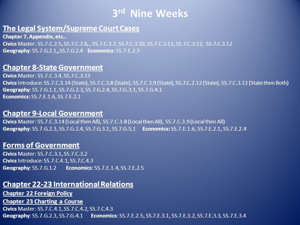3 rd Nine Weeks The Legal System/Supreme Court Cases Chapter 7, Appendix, etc.. Civics Master: SS.7.C.2.5, SS.7.C.2.6,, SS.7.C.3.7, SS.7.C.3.10, SS.7.