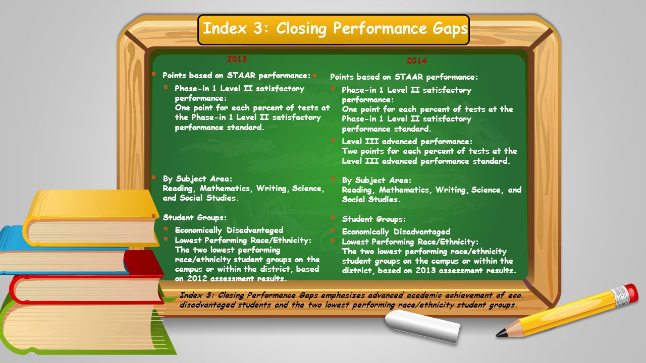 Index 3: Closing Performance Gaps Index 3: Closing Performance Gaps emphasizes advanced academic achievement of eco.
