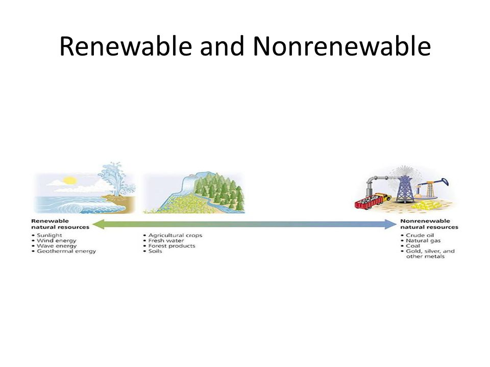Renewable and Nonrenewable