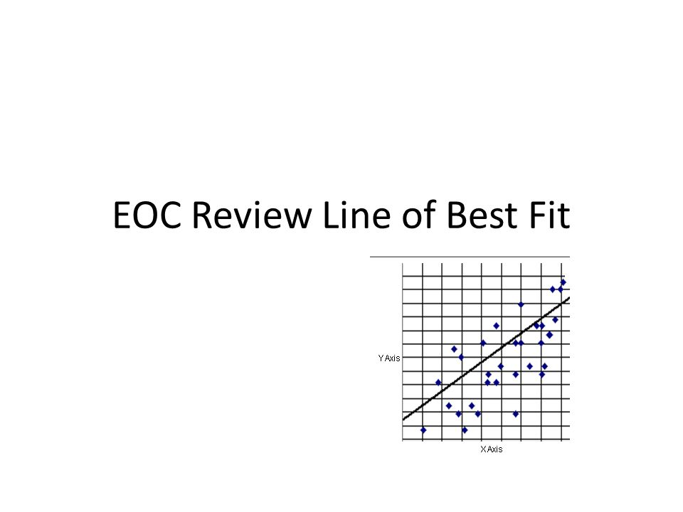 EOC Review Line of Best Fit