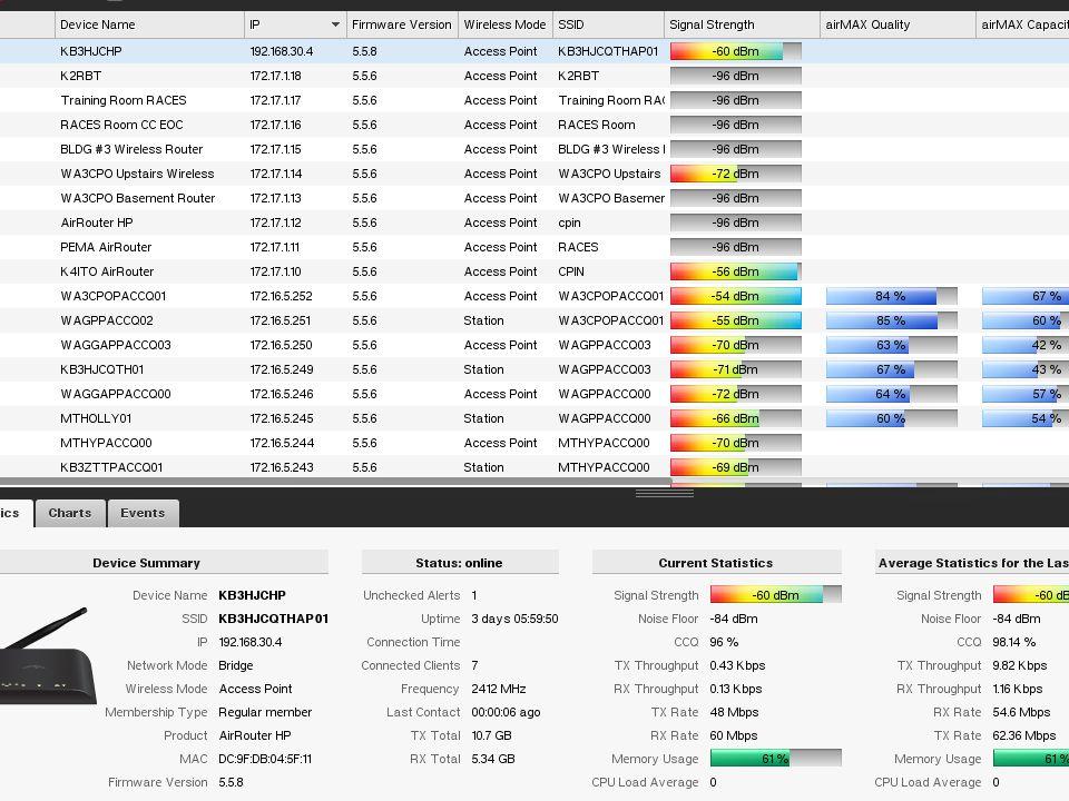 Primarily 5 GHz Band  5.150-5.250 Part 15 low power indoor  5.250-5.350 Part 15 low power  5.475-5.600 Part 15 low power  5.600-5.650 No Operation: Airport Radar  5.650-5.725 Part 15 low power  5.725-5.875 Part 15 high power  5.650-5.925 Part 97 full power  5.250-5.600 Proposed Part 15 low power  5.725-5.925 Proposed Part 15 high power