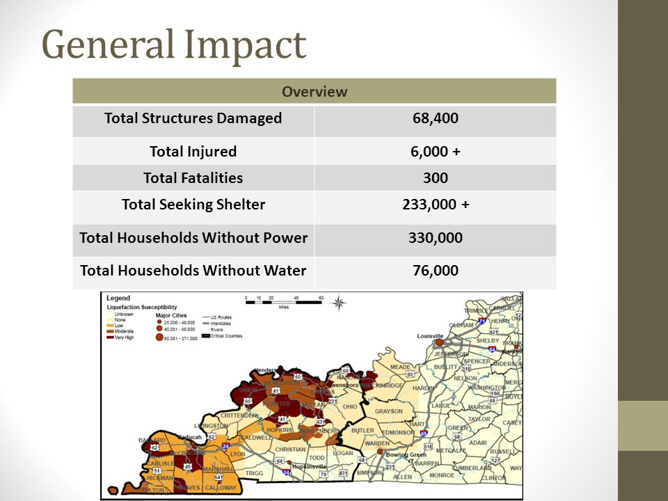 General Impact Overview Total Structures Damaged68,400 Total Injured6,000 + Total Fatalities300 Total Seeking Shelter233,000 + Total Households Withou