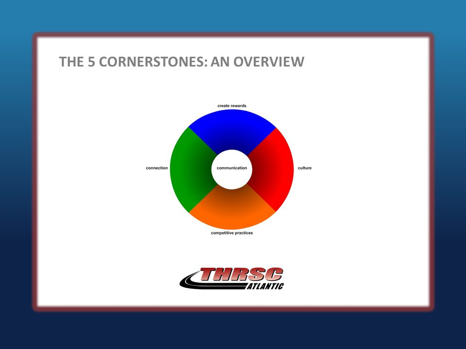 THE 5 CORNERSTONES: AN OVERVIEW
