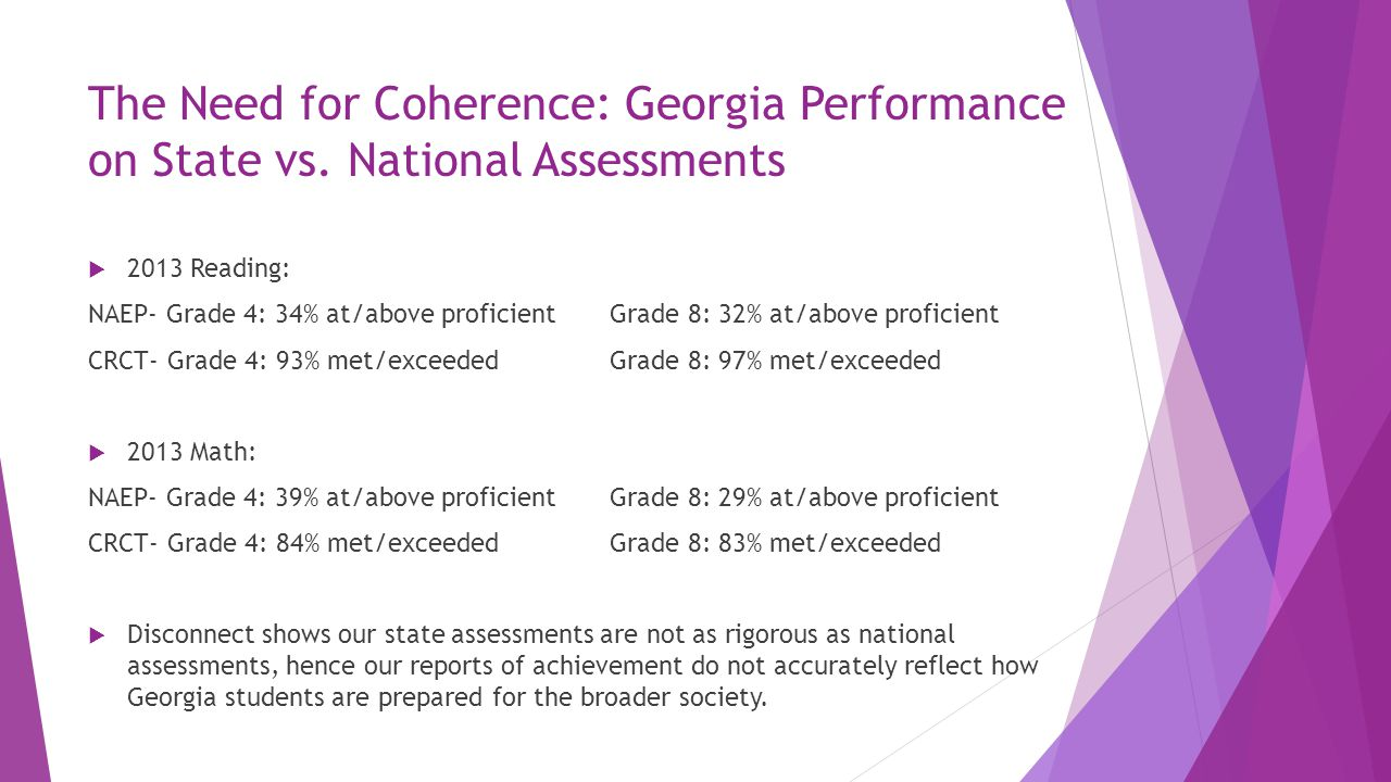 The Need for Coherence: Georgia Performance on State vs. National Assessments  2013 Reading: NAEP- Grade 4: 34% at/above proficientGrade 8: 32% at/ab
