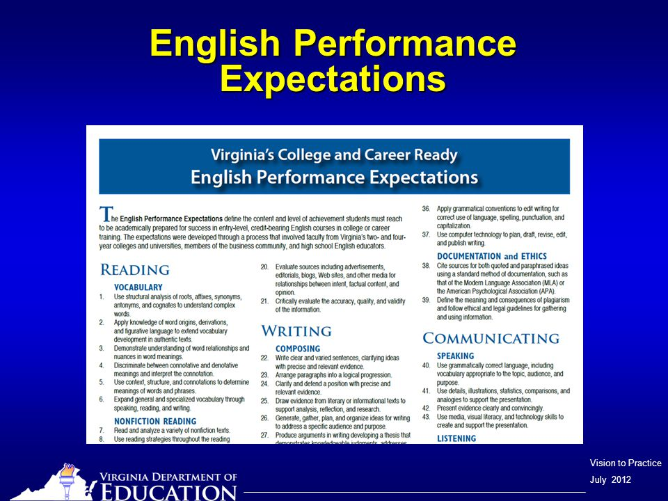 Vision to Practice July 2012 English Performance Expectations