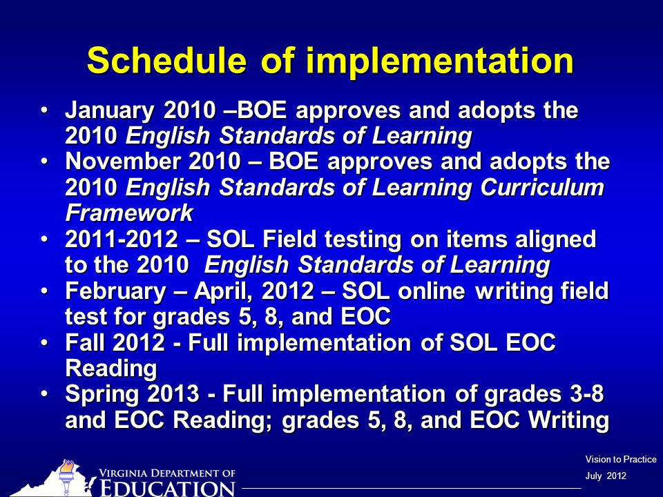 Vision to Practice July 2012 Schedule of implementation January 2010 –BOE approves and adopts the 2010 English Standards of LearningJanuary 2010 –BOE approves and adopts the 2010 English Standards of Learning November 2010 – BOE approves and adopts the 2010 English Standards of Learning Curriculum FrameworkNovember 2010 – BOE approves and adopts the 2010 English Standards of Learning Curriculum Framework 2011-2012 – SOL Field testing on items aligned to the 2010 English Standards of Learning2011-2012 – SOL Field testing on items aligned to the 2010 English Standards of Learning February – April, 2012 – SOL online writing field test for grades 5, 8, and EOCFebruary – April, 2012 – SOL online writing field test for grades 5, 8, and EOC Fall 2012 - Full implementation of SOL EOC ReadingFall 2012 - Full implementation of SOL EOC Reading Spring 2013 - Full implementation of grades 3-8 and EOC Reading; grades 5, 8, and EOC WritingSpring 2013 - Full implementation of grades 3-8 and EOC Reading; grades 5, 8, and EOC Writing