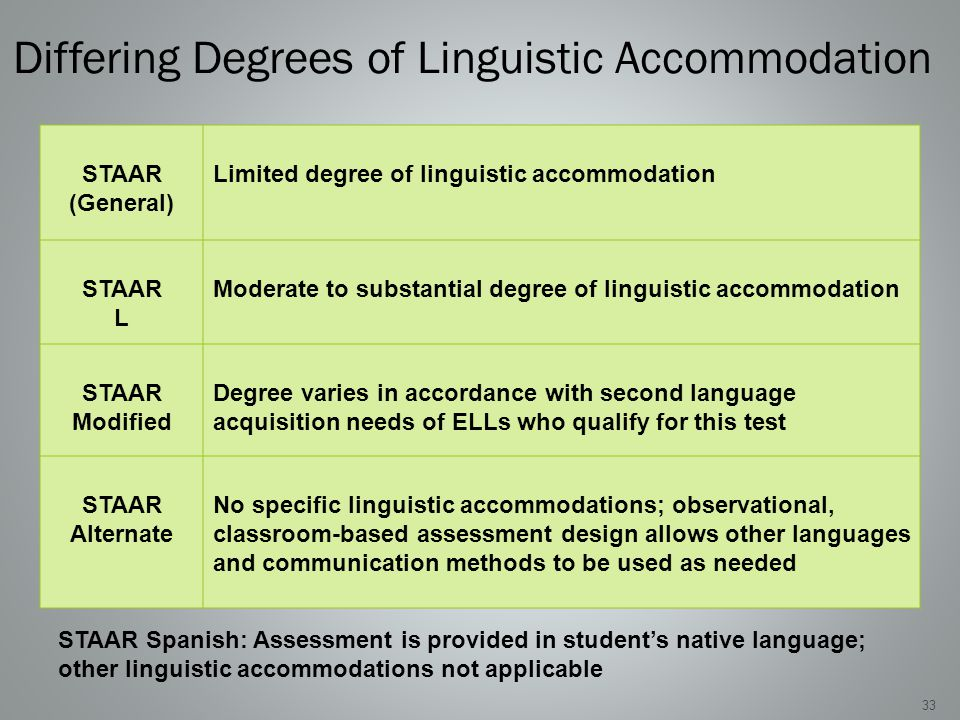 Differing Degrees of Linguistic Accommodation 33 STAAR Spanish: Assessment is provided in student's native language; other linguistic accommodations not applicable STAAR (General) Limited degree of linguistic accommodation STAAR L Moderate to substantial degree of linguistic accommodation STAAR Modified Degree varies in accordance with second language acquisition needs of ELLs who qualify for this test STAAR Alternate No specific linguistic accommodations; observational, classroom-based assessment design allows other languages and communication methods to be used as needed