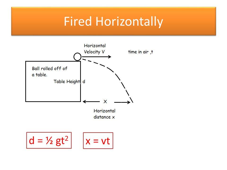 Fired Horizontally d = ½ gt 2 x = vt
