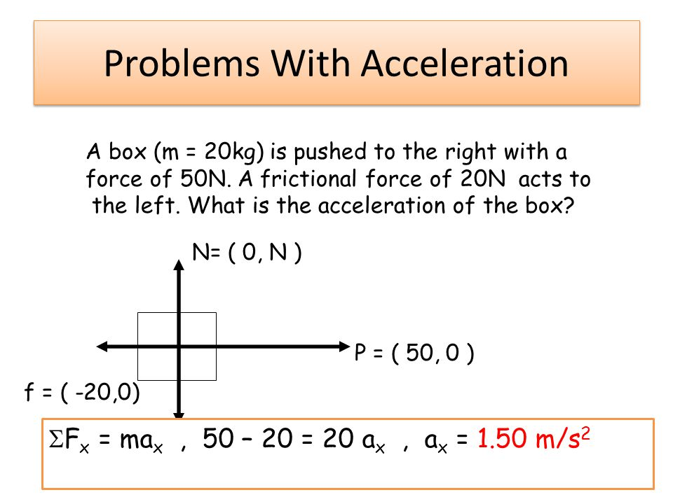 Problems With Acceleration A box (m = 20kg) is pushed to the right with a force of 50N.