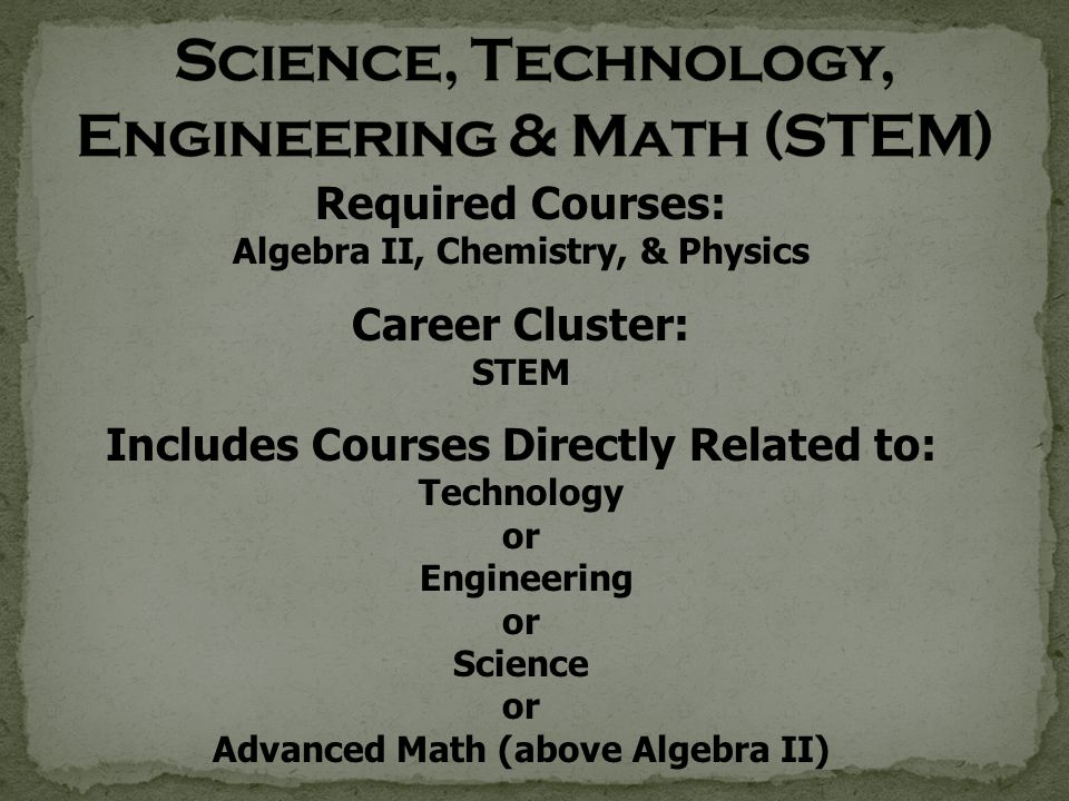 Required Courses: 4 th Math (Must include Algebra II) and Additional Science Career Clusters: Agriculture, Audio/Video Technology, Business, Finance, Hospitality, Information Technology, and Marketing Includes Courses Directly Related to: B usiness & Industry CTE Career Clusters or Debate or Newspaper or Yearbook